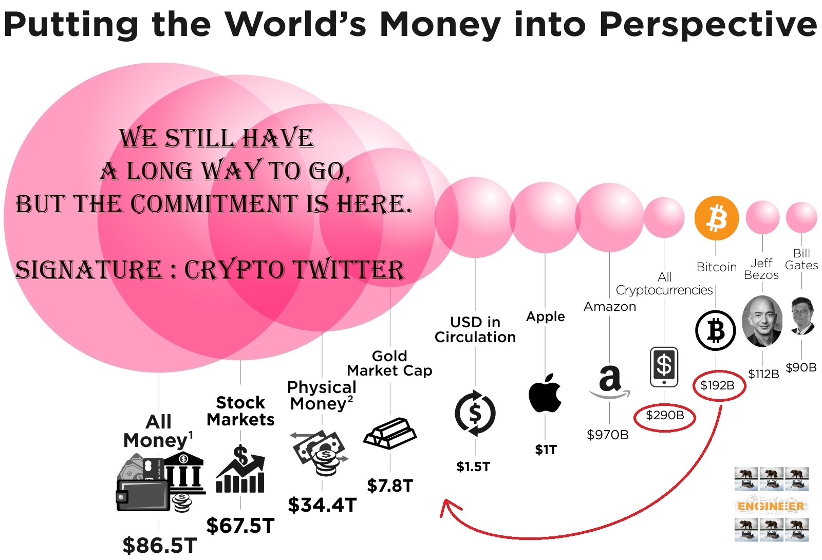bitcoin-money-economy-in-perspective-7dd6 (1)