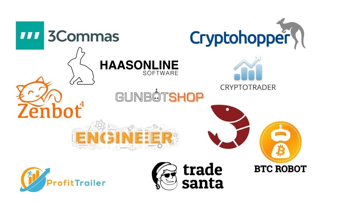 Kolay ticaret sinyalleri