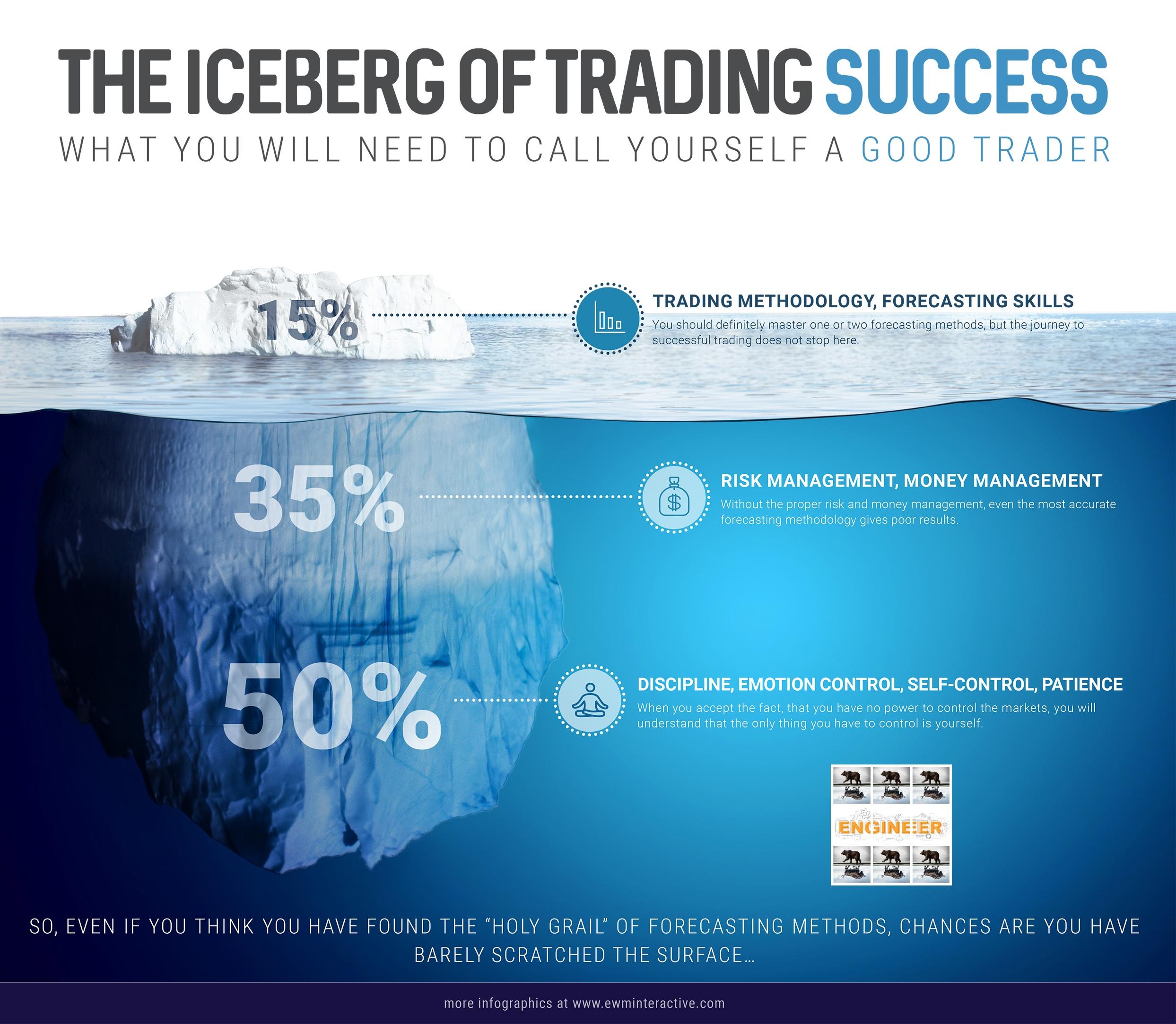 tradingg